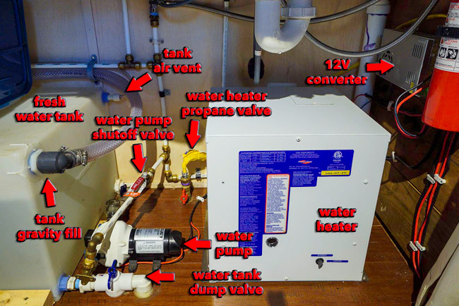 Can i hook up a small propane tank to my water heater